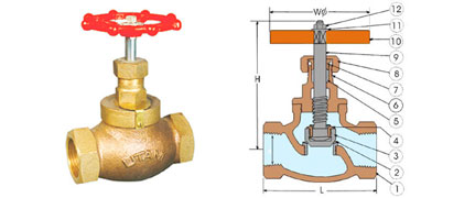 BRONZE GLOBE STEAM STOP VALVE – IBR CERTIFIED