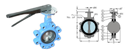 BUTTERFLY VALVE LUGGED TYPE