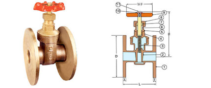 BRONZE GATE VALVE : FLANGED ENDS